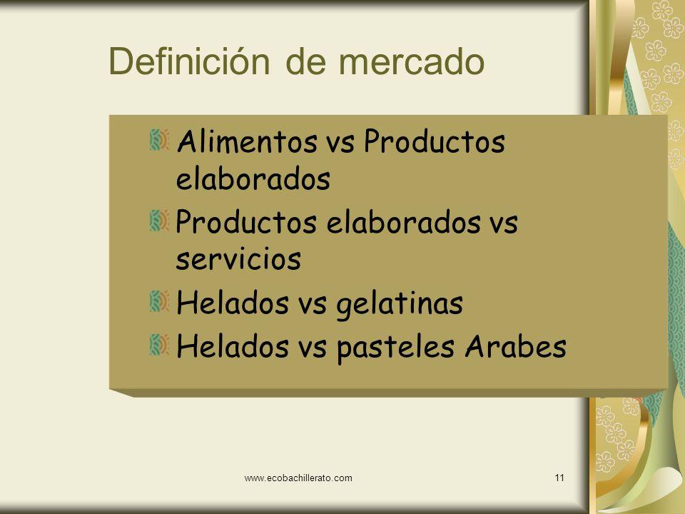www.ecobachillerato.com10 Bienes Sustitutivos Cuantos más bienes sustitutivos tenga un bien su demanda será más elástica