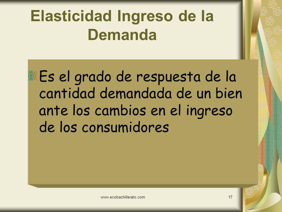 www.ecobachillerato.com16 Curva de Demanda y su pendiente Cantidad Precio P1P1P1P1 P0P0P0P0 Cambios de Precio D1D1 D0D0 Q0Q0Q0Q0