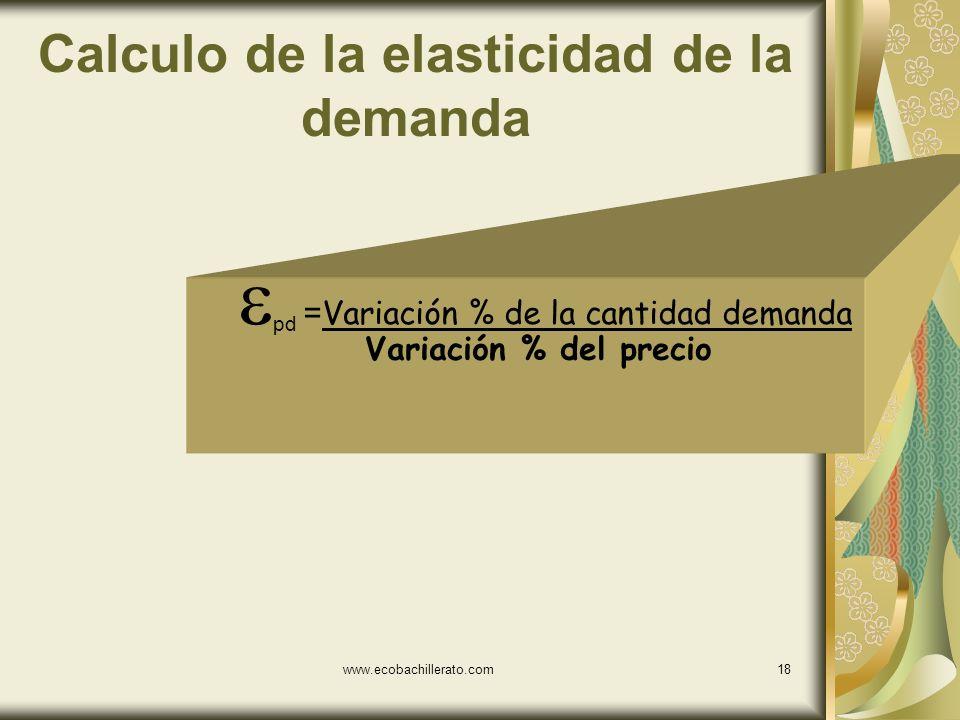 www.ecobachillerato.com17 Elasticidad Ingreso de la Demanda Es el grado de respuesta de la cantidad demandada de un bien ante los cambios en el ingres