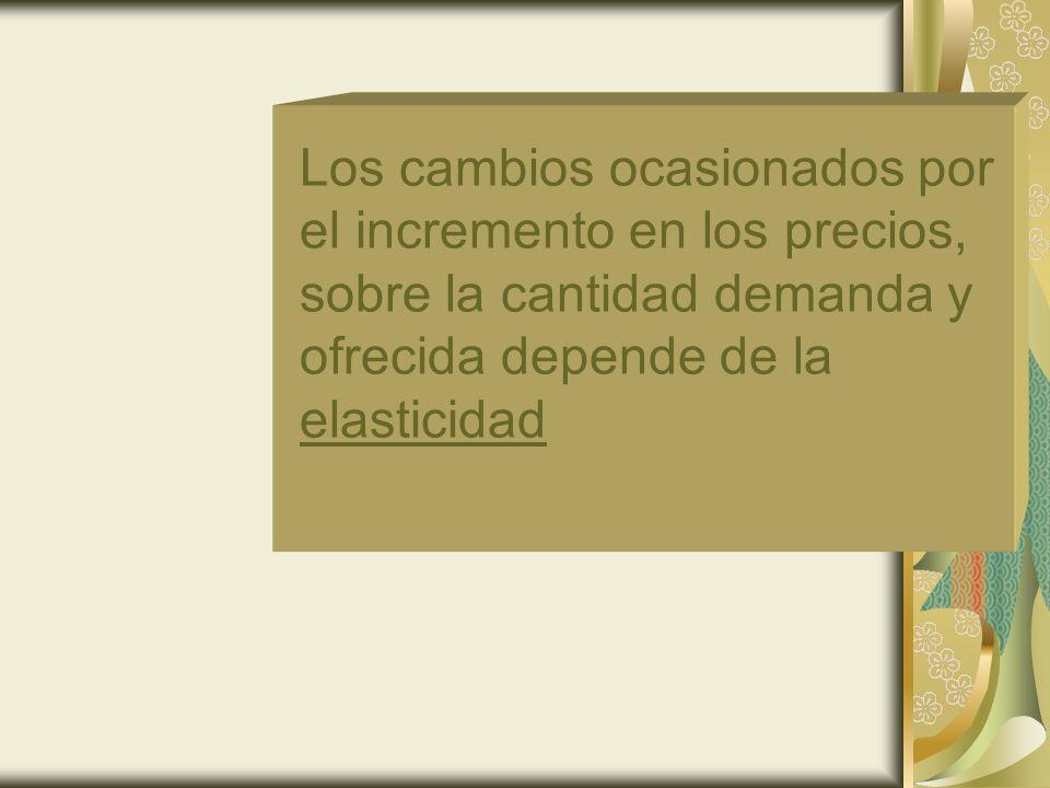 www.ecobachillerato.com22 La elasticidad de los Hpollos asados de un comercio ph = [(10-5)/5]*100= 100%/28.57% [(9-7)/7]*100 ph = 3.5 El consumidor es muy sensible a variaciones en el precio Demanda Elástica