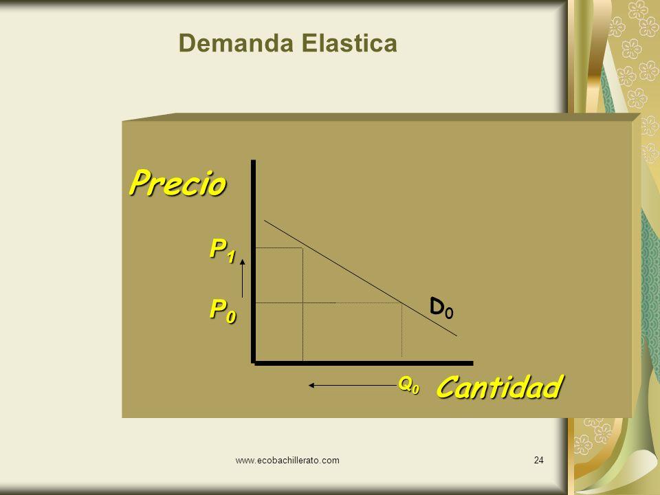 www.ecobachillerato.com23 Elasticidades Demanda Inelástica 1 Demanda elástica 1 Demanda unitaria = 1