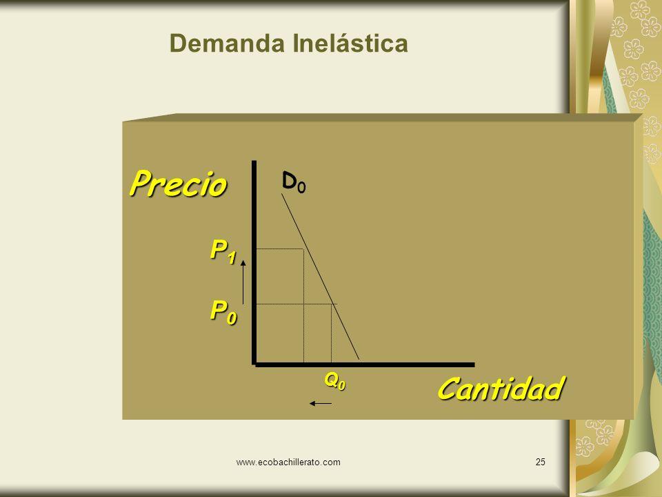 www.ecobachillerato.com24 Demanda Elastica Cantidad Precio P1P1P1P1 P0P0P0P0 Q0Q0Q0Q0 D0D0