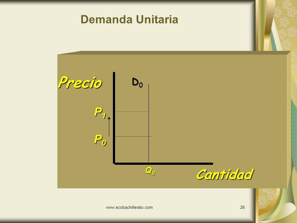 www.ecobachillerato.com25 Demanda Inelástica Cantidad Precio P1P1P1P1 P0P0P0P0 Q 0 Q 0 D0D0