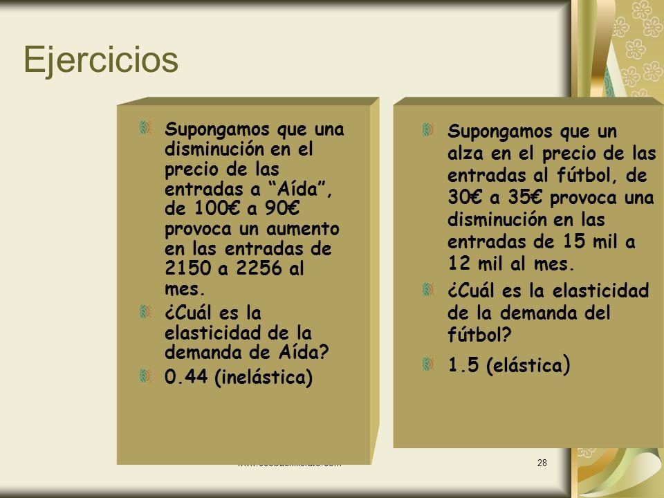www.ecobachillerato.com27 Ejercicios Supongamos que una disminución en el precio de las entradas a la Opera, de 100 a 90 provoca un aumento en las ent