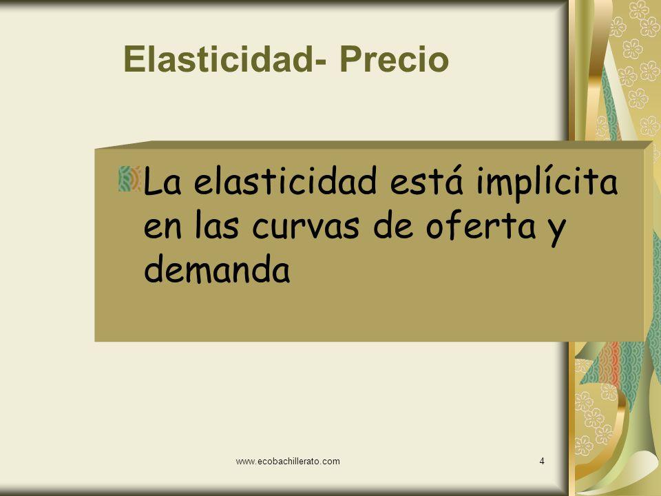 www.ecobachillerato.com4 Elasticidad- Precio La elasticidad está implícita en las curvas de oferta y demanda