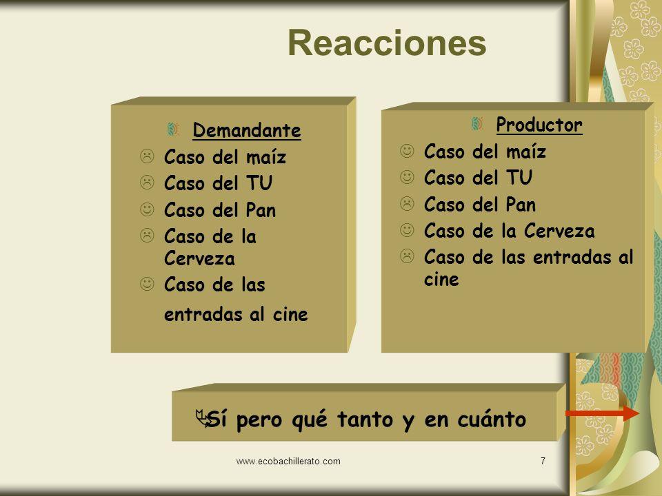 www.ecobachillerato.com17 Elasticidad Ingreso de la Demanda Es el grado de respuesta de la cantidad demandada de un bien ante los cambios en el ingreso de los consumidores