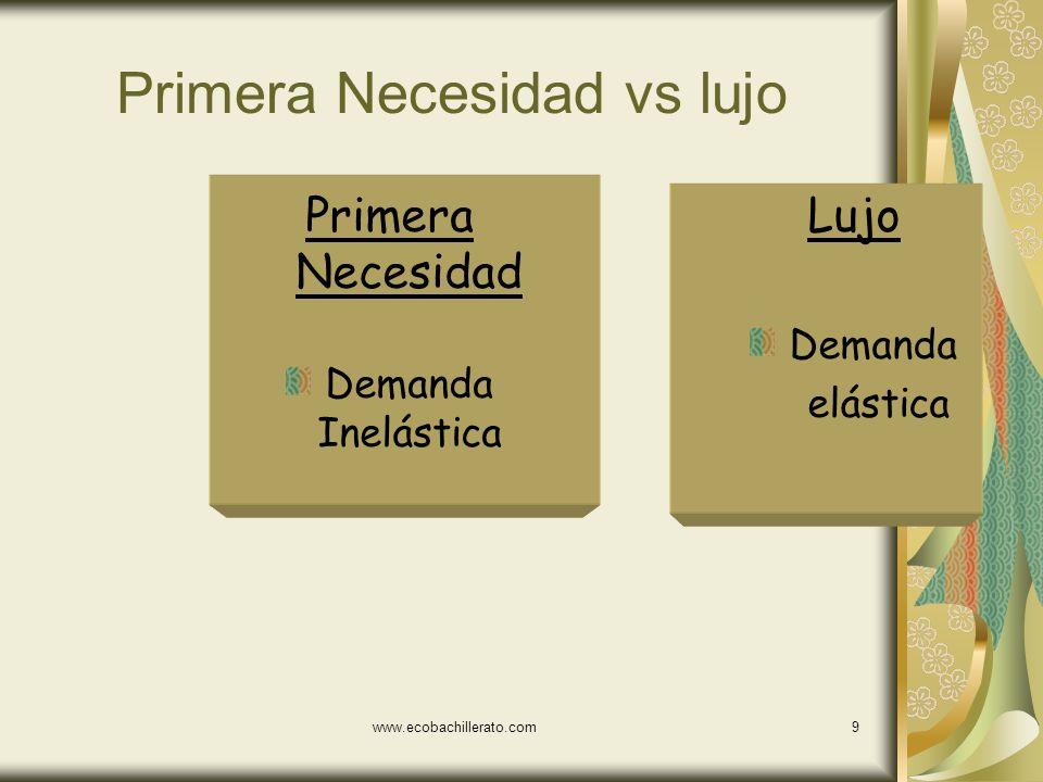 www.ecobachillerato.com8 Determinantes para decidir Bienes Primera necesidad a bienes de lujo Existencia de bienes sustitutivos Definición de mercado