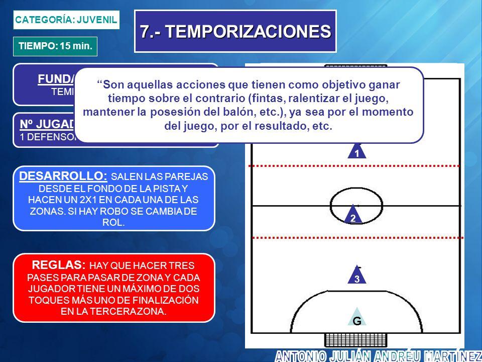 FUNDAMENTO OFENSIVO: TEMPORIZACIÓN OFENSIVA MATERIAL: PETOS Y BALONES Nº JUGADORES: 2 ATACANTES, 1 DEFENSOR POR ZONA Y 2 PORTEROS ESPACIO: PISTA ENTER