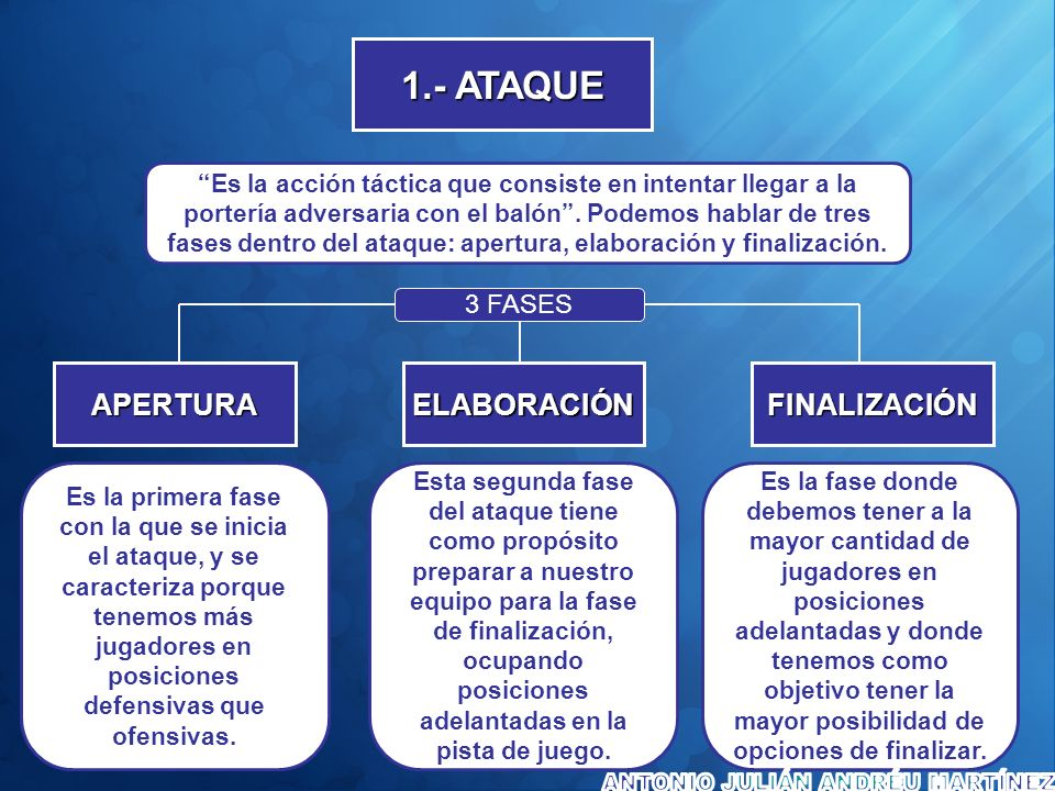 FUNDAMENTO OFENSIVO: APERTURA MATERIAL: PETOS Y BALONES Nº JUGADORES: 2 EQUIPOS DE 4 JUGADORES+ DOS PORTEROS ESPACIO: PISTA ENTERA DIVIDIDA EN DOS MITADES 20X20 DESARROLLO: COMENZAMOS CON UN 3X3 EN LA PRIMERA ZONA.