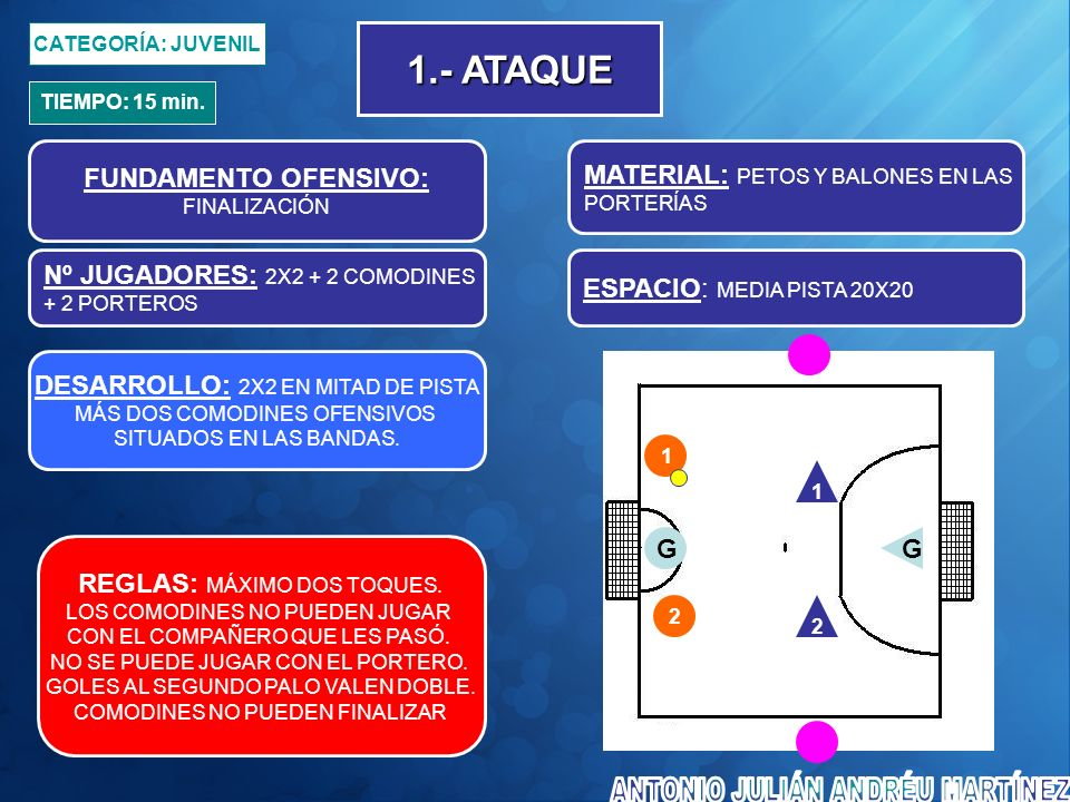 FUNDAMENTO OFENSIVO: FINALIZACIÓN MATERIAL: PETOS Y BALONES EN LAS PORTERÍAS Nº JUGADORES: 2X2 + 2 COMODINES + 2 PORTEROS ESPACIO: MEDIA PISTA 20X20 D
