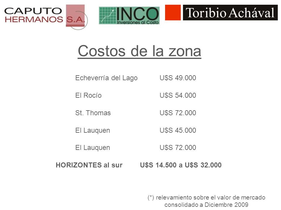Costos de la zona Echeverría del LagoU$S 49.000 El RocíoU$S 54.000 St. ThomasU$S 72.000 El LauquenU$S 45.000 El LauquenU$S 72.000 (*) relevamiento sob