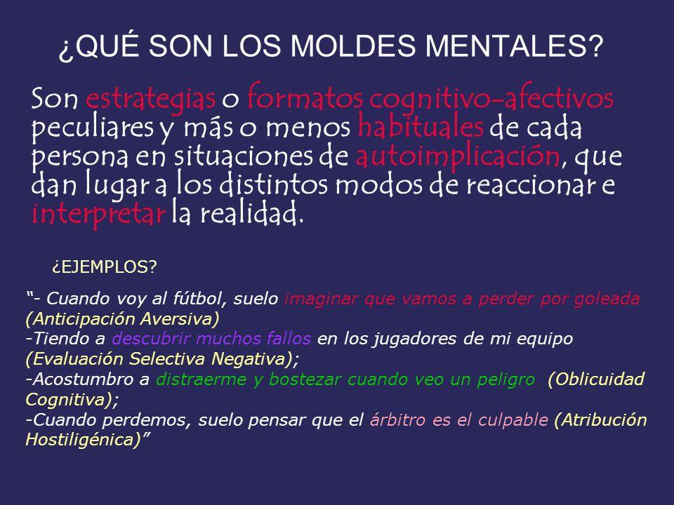 CONSTRUCTORES DE NOSOTROS MISMOS NECESIDADES Modulación Cognitiva IMPULSO ACCIÓN METAMETA Satisfacción Logro Frustración CREENCIAS MOLDES MENTALES NISNIS Insatisfacción BIENESTAR SUBJETIVO INDIVIDUAL