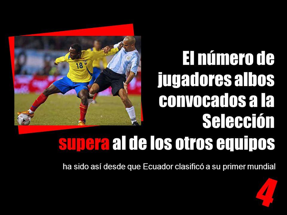 El número de jugadores albos convocados a la Selección 4 supera al de los otros equipos ha sido así desde que Ecuador clasificó a su primer mundial