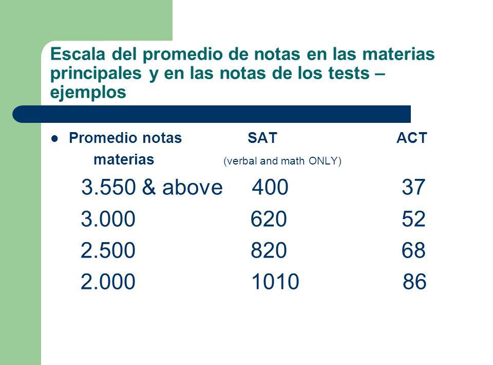 Escala del promedio de notas en las materias principales y en las notas de los tests – ejemplos Promedio notas SAT ACT materias (verbal and math ONLY)