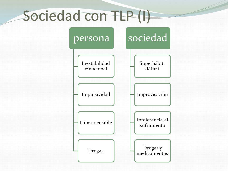 Sociedad con TLP (I) persona Inestabilidad emocional ImpulsividadHiper-sensibleDrogas sociedad Superhábit- déficit Improvisación Intolerancia al sufrimiento Drogas y medicamentos