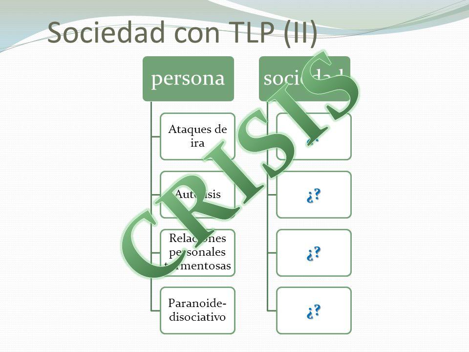 Sociedad con TLP (II) persona Ataques de ira Autolisis Relaciones personales tormentosas Paranoide- disociativo sociedad ¿? ¿? ¿? ¿?
