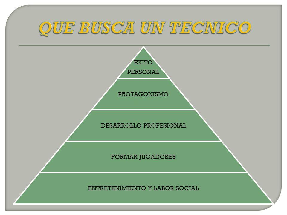 EXITO PERSONAL PROTAGONISMO DESARROLLO PROFESIONAL FORMAR JUGADORES ENTRETENIMIENTO Y LABOR SOCIAL
