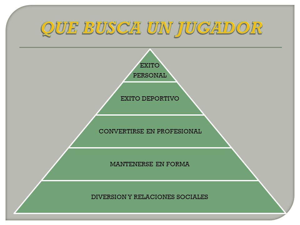 EXITO PERSONAL EXITO DEPORTIVO CONVERTIRSE EN PROFESIONAL MANTENERSE EN FORMA DIVERSION Y RELACIONES SOCIALES