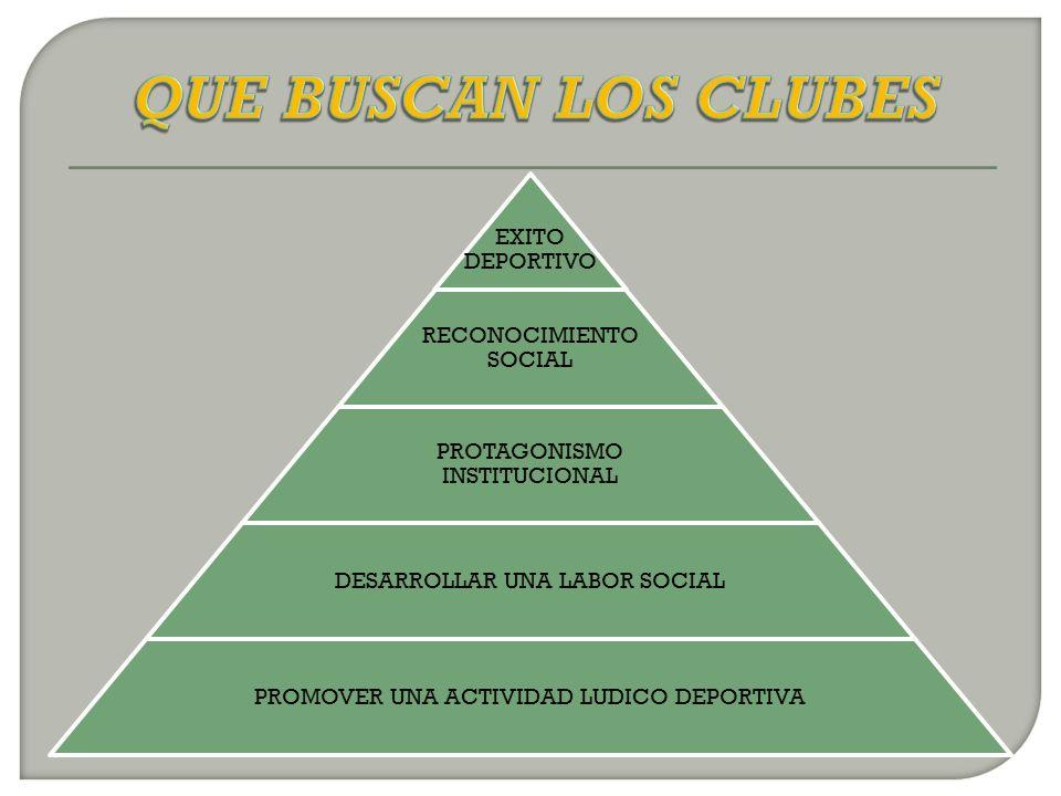 EXITO DEPORTIVO RECONOCIMIENTO SOCIAL PROTAGONISMO INSTITUCIONAL DESARROLLAR UNA LABOR SOCIAL PROMOVER UNA ACTIVIDAD LUDICO DEPORTIVA