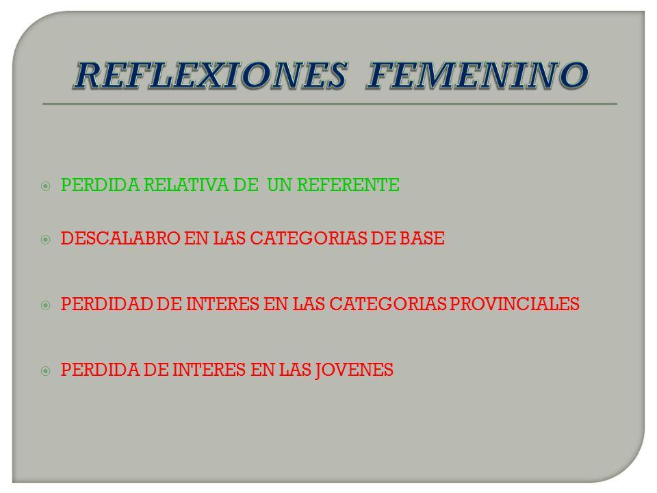 PERDIDA RELATIVA DE UN REFERENTE DESCALABRO EN LAS CATEGORIAS DE BASE PERDIDAD DE INTERES EN LAS CATEGORIAS PROVINCIALES PERDIDA DE INTERES EN LAS JOVENES