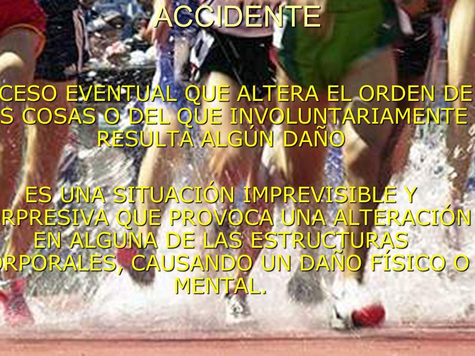 Traumas Físicos: RUGBY FUTBOL FUTBOL BASQUET BASQUET HANDBALL HANDBALL HOCKEY HOCKEY ATLETISMO ATLETISMO SOFTBALL SOFTBALL ARTES MARCIALES ARTES MARCIALES BICICROSS BICICROSS