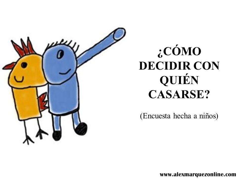 ENCUESTA DEL MATRIMONIO INSTITUTO DE INVESTIGACION EMPRESARIAL DEL FUTURO, A.C. Derechos Reservados