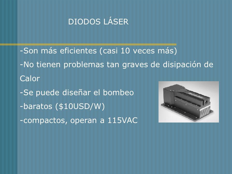 DIODOS LÁSER -Son más eficientes (casi 10 veces más) -No tienen problemas tan graves de disipación de Calor -Se puede diseñar el bombeo -baratos ($10U