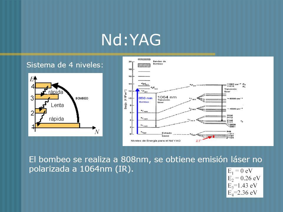 Nd:YAG Sistema de 4 niveles: El bombeo se realiza a 808nm, se obtiene emisión láser no polarizada a 1064nm (IR).