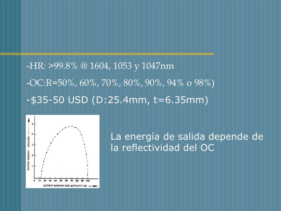 -HR: >99.8% @ 1604, 1053 y 1047nm -OC:R=50%, 60%, 70%, 80%, 90%, 94% o 98%) -$35-50 USD (D:25.4mm, t=6.35mm) La energía de salida depende de la reflec