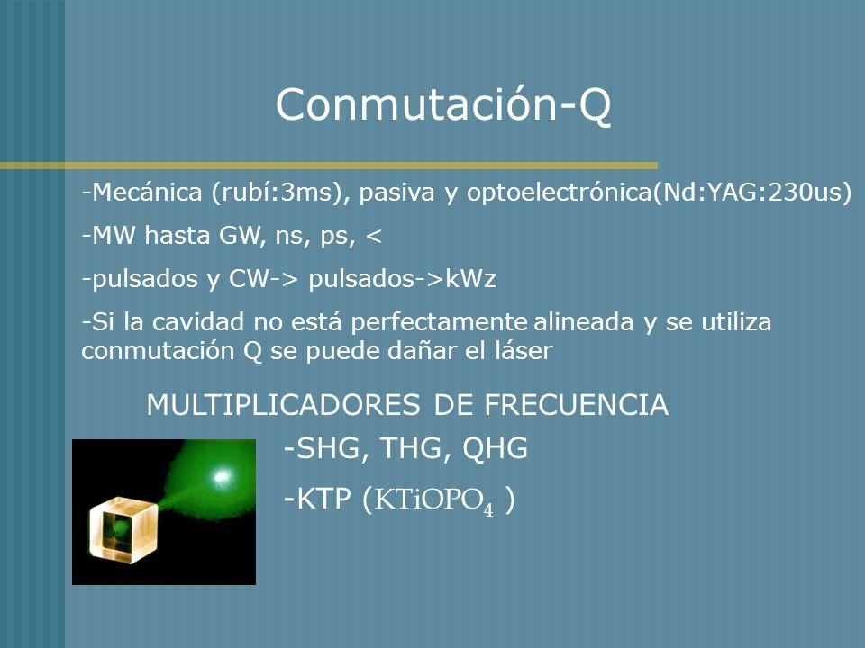 Conmutación-Q -Mecánica (rubí:3ms), pasiva y optoelectrónica(Nd:YAG:230us) -MW hasta GW, ns, ps, < -pulsados y CW-> pulsados->kWz -Si la cavidad no es