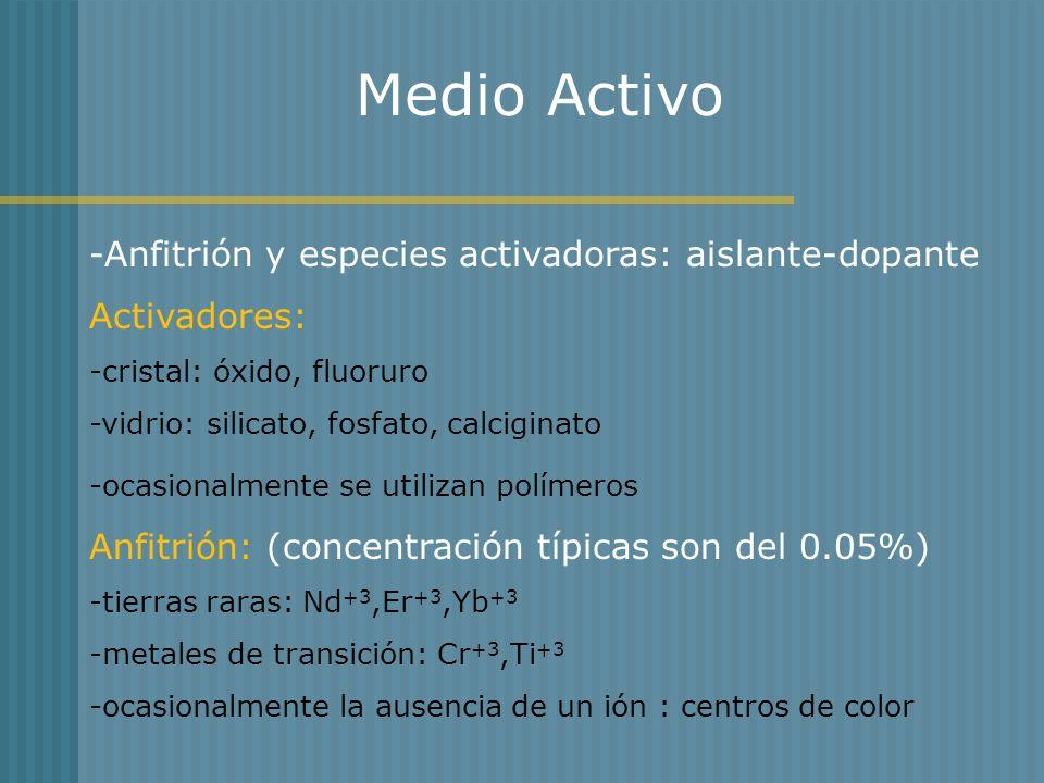 Medio Activo -Anfitrión y especies activadoras: aislante-dopante Activadores: -cristal: óxido, fluoruro -vidrio: silicato, fosfato, calciginato -ocasi
