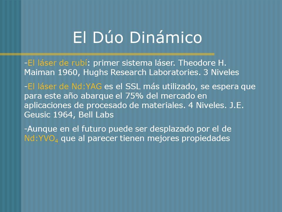 -El láser de rubí: primer sistema láser. Theodore H. Maiman 1960, Hughs Research Laboratories. 3 Niveles -El láser de Nd:YAG es el SSL más utilizado,