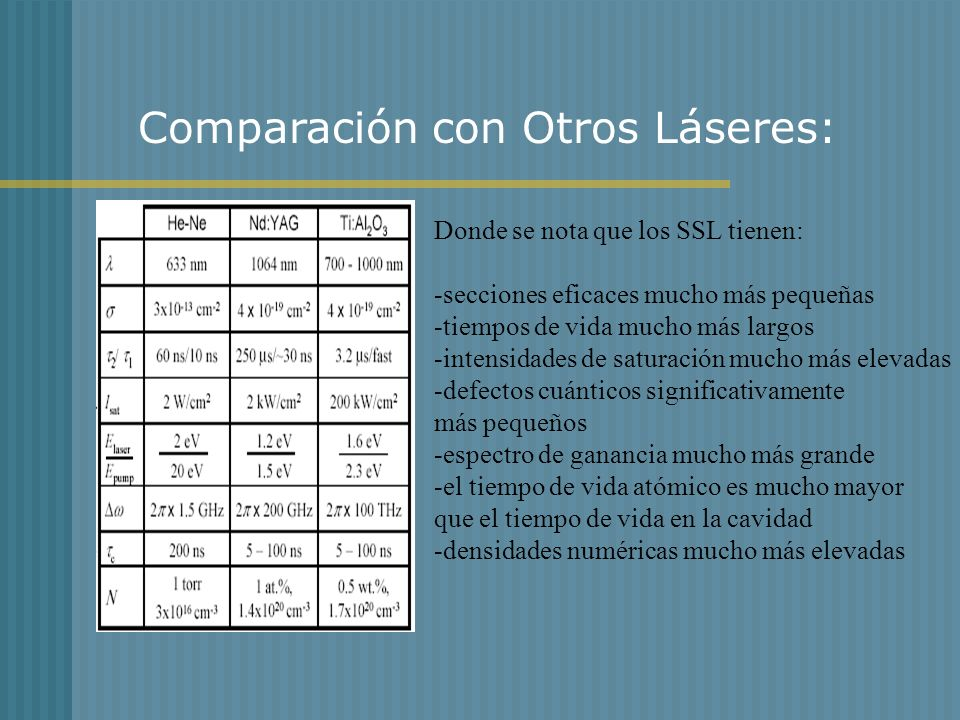 Comparación con Otros Láseres: Donde se nota que los SSL tienen: -secciones eficaces mucho más pequeñas -tiempos de vida mucho más largos -intensidade
