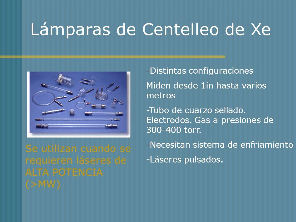 Lámparas de Centelleo de Xe -Distintas configuraciones Miden desde 1in hasta varios metros -Tubo de cuarzo sellado. Electrodos. Gas a presiones de 300
