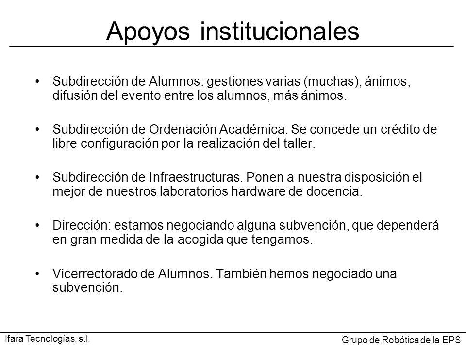 Apoyos institucionales Subdirección de Alumnos: gestiones varias (muchas), ánimos, difusión del evento entre los alumnos, más ánimos. Subdirección de