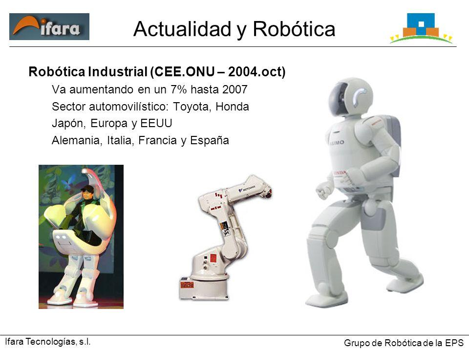 Robótica Industrial (CEE.ONU – 2004.oct) Va aumentando en un 7% hasta 2007 Sector automovilístico: Toyota, Honda Japón, Europa y EEUU Alemania, Italia, Francia y España Actualidad y Robótica Ifara Tecnologías, s.l.