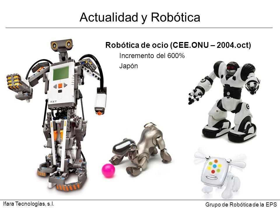 Actualidad y Robótica Robótica de ocio (CEE.ONU – 2004.oct) Incremento del 600% Japón Ifara Tecnologías, s.l. Grupo de Robótica de la EPS