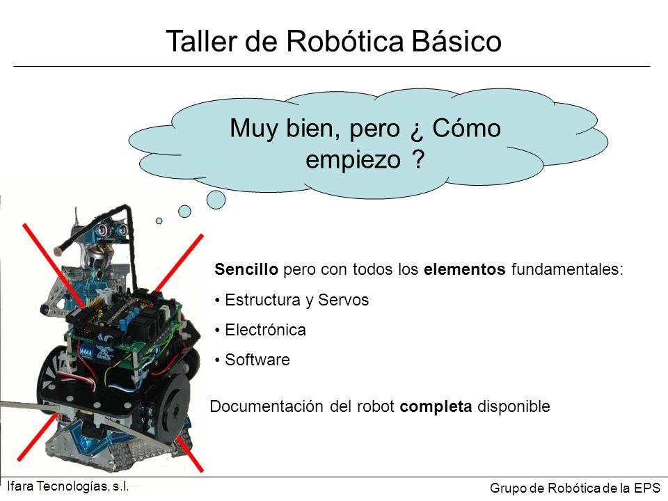Taller de Robótica Básico Muy bien, pero ¿ Cómo empiezo ? Sencillo pero con todos los elementos fundamentales: Estructura y Servos Electrónica Softwar