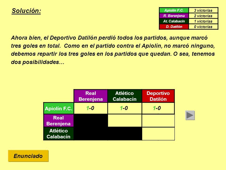 Solución: Enunciado Ahora bien, el Deportivo Datilón perdió todos los partidos, aunque marcó tres goles en total. Como en el partido contra el Apiolín