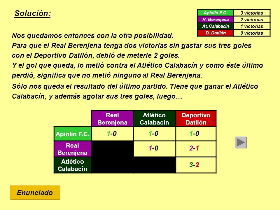 Solución: Enunciado Real Berenjena Atlético Calabacín Deportivo Datilón Apiolín F.C. Real Berenjena Atlético Calabacín 1-0 Sólo nos queda el resultado