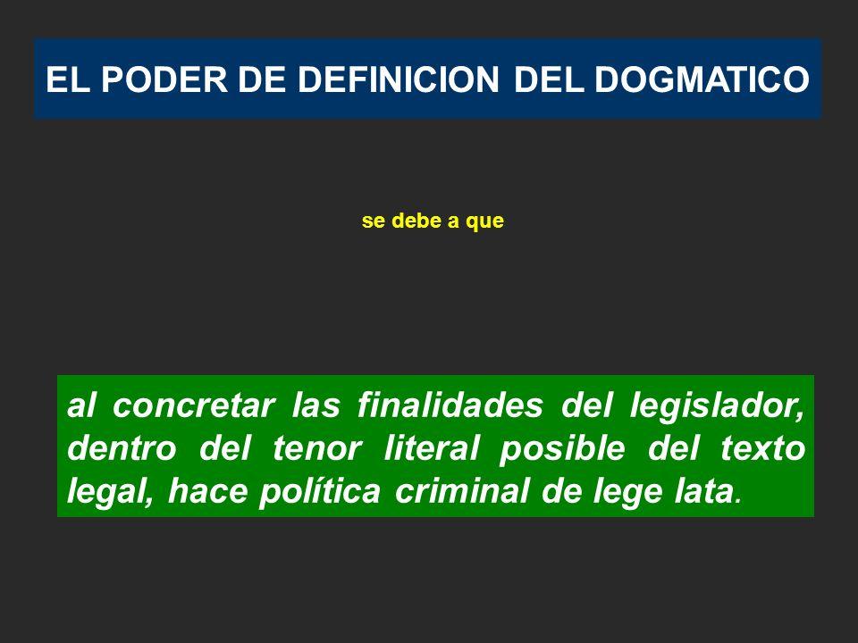 EL PODER DE DEFINICION DEL DOGMATICO se debe a que al concretar las finalidades del legislador, dentro del tenor literal posible del texto legal, hace política criminal de lege lata.
