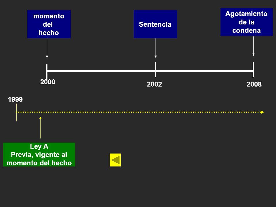 momento del hecho Sentencia Agotamiento de la condena Ley A Previa, vigente al momento del hecho 2000 1999 20022008