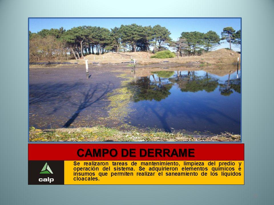 18 CAMPO DE DERRAME Se realizaron tareas de mantenimiento, limpieza del predio y operación del sistema. Se adquirieron elementos químicos e insumos qu