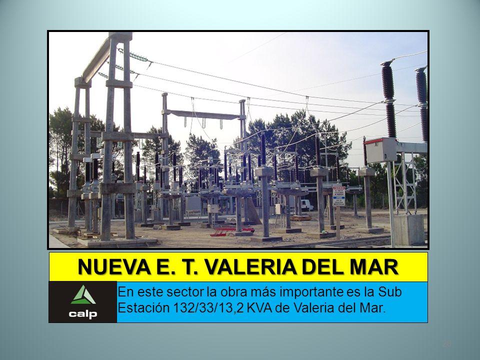 28 NUEVA E. T. VALERIA DEL MAR En este sector la obra más importante es la Sub Estación 132/33/13,2 KVA de Valeria del Mar.