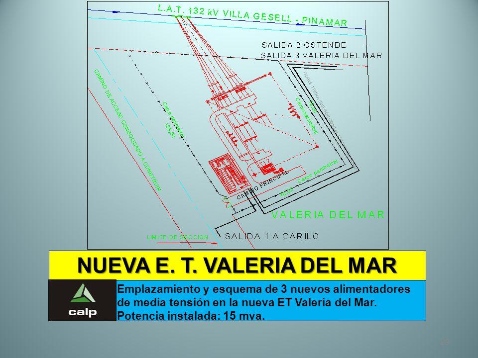 29 NUEVA E. T. VALERIA DEL MAR Emplazamiento y esquema de 3 nuevos alimentadores de media tensión en la nueva ET Valeria del Mar. Potencia instalada: