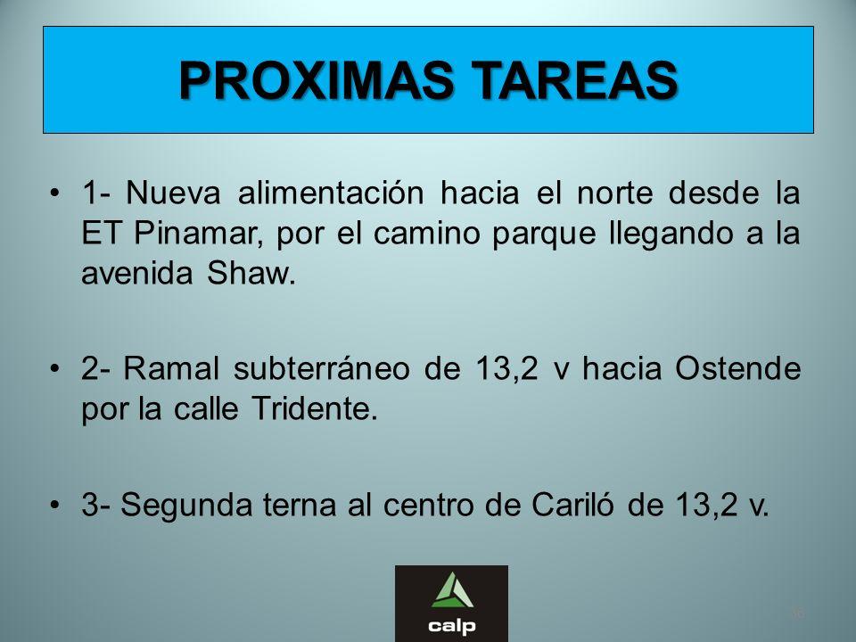 36 PROXIMAS TAREAS 1- Nueva alimentación hacia el norte desde la ET Pinamar, por el camino parque llegando a la avenida Shaw. 2- Ramal subterráneo de