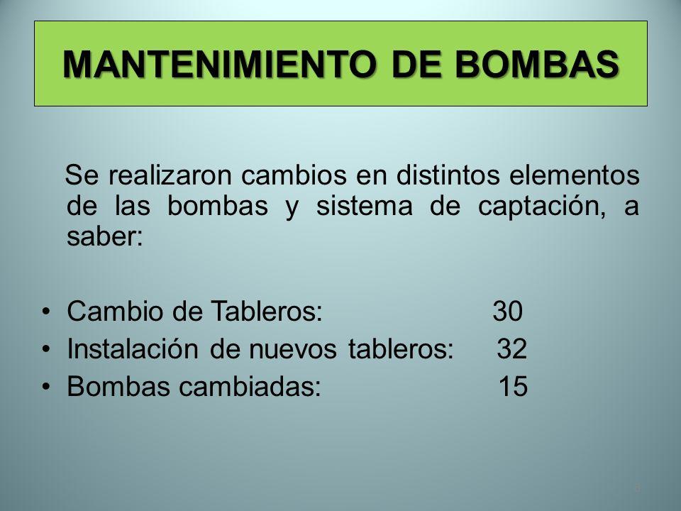 8 MANTENIMIENTO DE BOMBAS Se realizaron cambios en distintos elementos de las bombas y sistema de captación, a saber: Cambio de Tableros: 30 Instalaci