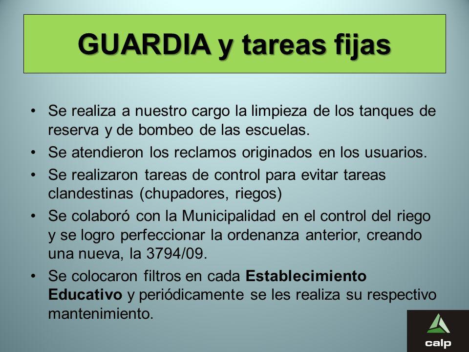 10 PROXIMAS TAREAS Proyecto de agua corriente en Cariló (ya presentado en la Municipalidad y pendiente de aprobación).