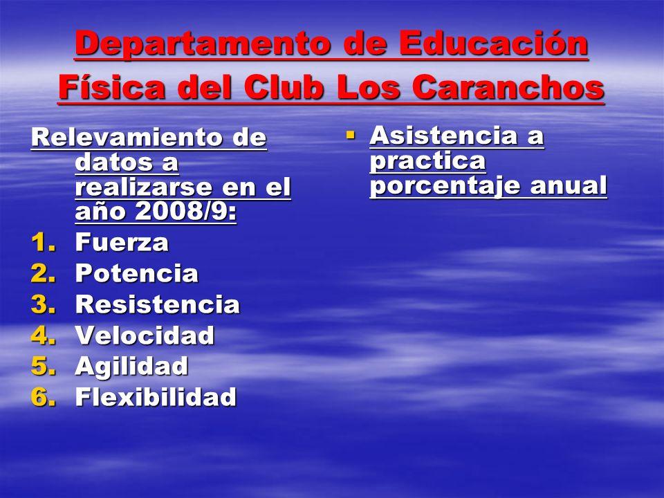 Departamento de Educación Física del Club Los Caranchos Relevamiento de datos a realizarse en el año 2008/9: 1.Fuerza 2.Potencia 3.Resistencia 4.Veloc