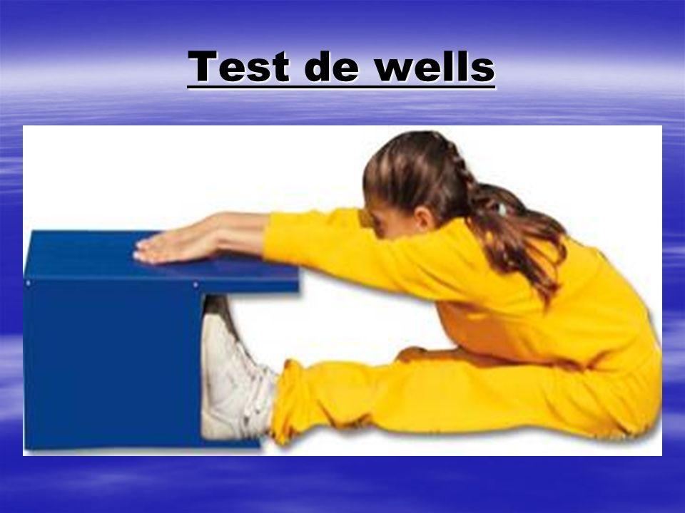 Test de wells